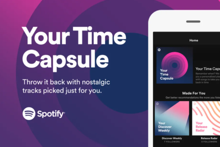 Personalisation at Spotify - time capsule